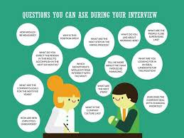 Good Questions To Ask The Interviewer How To Answer Executive Interview Questions