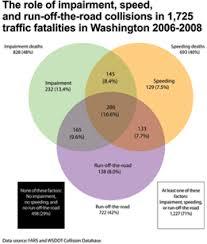 Venn Diagram Virginia Plan And New Jersey Plan Hsip Case Studies Noteworthy Practice Series Safety