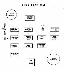 cucv fuse diagram basic cucv fuse box diagram
