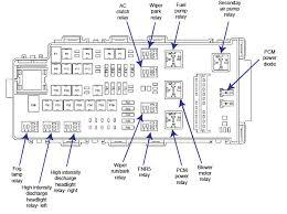 ford fusion engine fuse diagram great installation of wiring diagram • 2008 ford fusion fuse diagram ricks auto repair advice ricks rh ricks autorepairadvice com 2017 ford