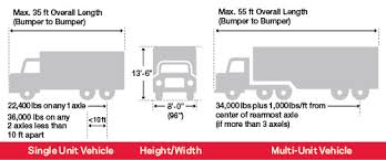 Tractor Trailer Weight Distribution Chart Nyc Dot Motorists Parking Size And Weight Restrictions