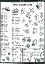 international bus engine diagram motorcycle schematic images of international bus engine diagram bus power steering pumps international bus engine diagram