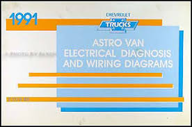 chevrolet astro van fuse box tractor repair wiring diagram 79 chevy 1500 ignition wiring diagram furthermore 2000 chevy venture wiring diagram further diagram of a