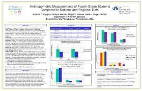 Acsm Waist Circumference Chart Acsm Annual Meeting 2015_higgins