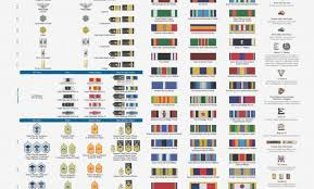 Navy Ribbon Chart 67 Qualified Usmc Ribbon Order Chart