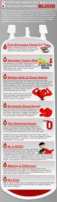 Red Cross Blood Drive Weight Chart 178 Best Blood Donation Images In 2019 Blood Donation