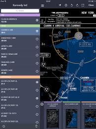 60 Unbiased Aviation Chart For Ipad