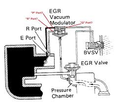 egr vacuum line routing correct ih8mud forum mv jpg