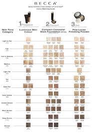 Mac Cosmetics Shade Chart Makeupview Co