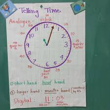 5 minutes to ms ms ferrarottos grade 3 class time and temperature expectations