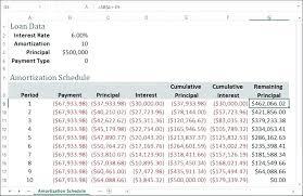 Loan Repayment Schedule Excel Discopolis Club