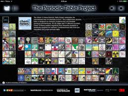 is your kid a clever chemist they will be after exploring these the periodic table project presents an attractive periodic table using artwork created by students