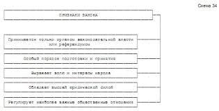 Законы и подзаконные нормативно правовые акты курсовая найден Описание законы и подзаконные нормативно правовые акты курсовая