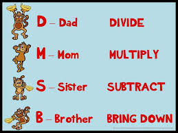 Long Division Worksheets, Games and Tips   Long division, Division ...