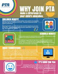 Pta Templates Pta Membership Flyer Template Pta Membership Flyer Template 17 Best