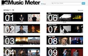Chart Mtv Mtv Unveils Music Meter A Hot 100 For The Social Media Age