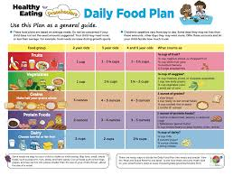 9 Toddler Two Year Old Daily Food Plan Toddler Two Year
