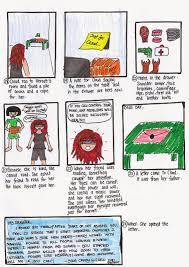 Characteristics Of A Superhero Janice Lee Juen Yung Eportfolio Fnbe 0214 Creative Thinking Skills