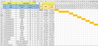 Project Planning Excel Template Free Download Project Schedule Planning Excel Template Free Download Microsoft