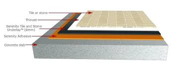 how to install outdoor carpet on concrete steps installing indoor outdoor carpet