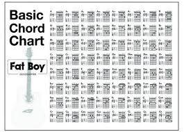 Basic Bass Chords Bass Scales Chart Insaat Mcpgroup Co