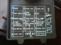 acura fuse box acura automotive wiring diagrams pertaining to 90 integra fuse box diagram at 90 Integra Fuse Box