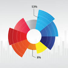 Beautiful Pie Chart Beautiful Pie Charts Google Search Data Visualization