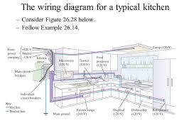 kitchen wiring plan wiring diagrams best photos of kitchen electrical wiring diagram agnitum that amazing on kitchen wiring schematic kitchen wiring plan
