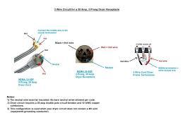 wiring 30 amp twist lock receptacle wire center \u2022 30 Amp RV Plug Adapter 20 amp twist lock plug wiring diagram best wiring diagram 20 amp rh uptuto com 30 amp 4 wire receptacle 30 amp twist lock inlet