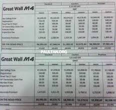 Great Wall M4 Complete Price List For Variants Out