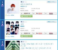 Oricon Chart Ranking News Supernova Ranked 2nd On Oricon Chart 6stars