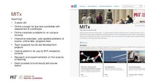 Poker Theory and Analytics Course Available at MIT OpenCourseWare