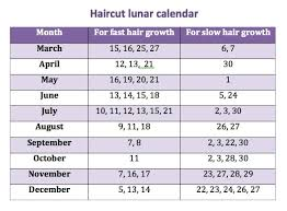 Lunar Calendar Haircut October 2017 Haircuts Models Ideas