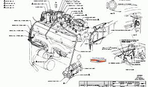 chevy impala 3800 engine diagram wiring diagram expert 2004 impala engine diagram wiring diagram expert 2004 chevy impala 3800 engine diagram data diagram schematic