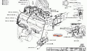 5 3 chevy engine internal diagram wiring diagrams 3 8l chevy engine diagram wiring diagram blog 5 3 chevy engine internal diagram