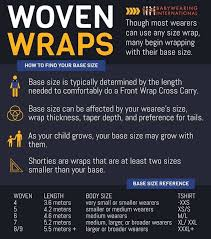 Woven Wrap Sizes And Base Size Terms
