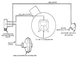 1974 ford 302 engine diagram ~ wiring diagram portal ~ \u2022 Ford Alternator Wiring Diagram 1973 f250 390 vacuum lines ford truck enthusiasts forums rh ford trucks com ford 302 engine block 1974 ford 302 belts & pulleys