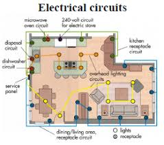 house home wiring diagrams codes and symbols