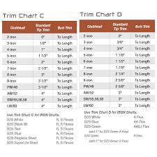 Titleist Iron Shaft Fitting Chart Titleist Shaft Chart Golf