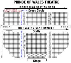 Book Of Mormon Seating Chart Book Of Mormon Seating Chart New Princess Of Wales Theatre