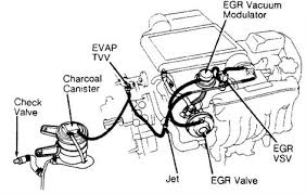 similiar vacuum diagram keywords anybody have vacuum diagram for 96 97 nissan pickup cargurus