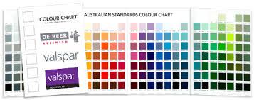 Valspar Colour Chart Valspar Automotive Paint Colors Chart Dupont Centari Paint