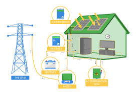 solar pv cell in home