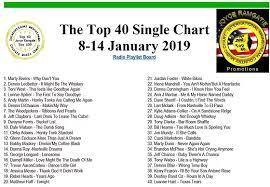 Christian Music Charts 2012 News Mysite