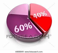 60 Pie Chart Pie Chart 40 60 Percent Stock Illustration K6830849