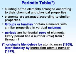 Chapter 2 Atoms and Elements. - ppt video online download
