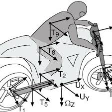 the motorcycle body frames