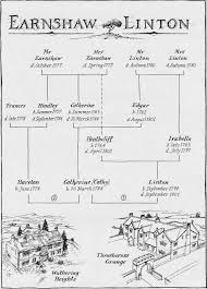 the revision ward wuthering heights family tree wuthering  the revision ward wuthering heights family tree