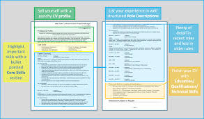 free cv layout free cv template download create a cv in minutes