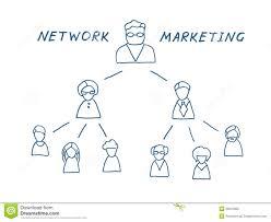 Network Marketing Chart Network Marketing Illustration Stock Illustration